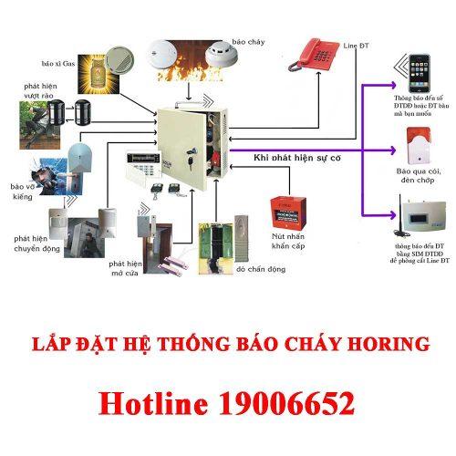 Địa chỉ lắp đặt thiết bị báo cháy Horing uy tín hàng đầu thumbnail