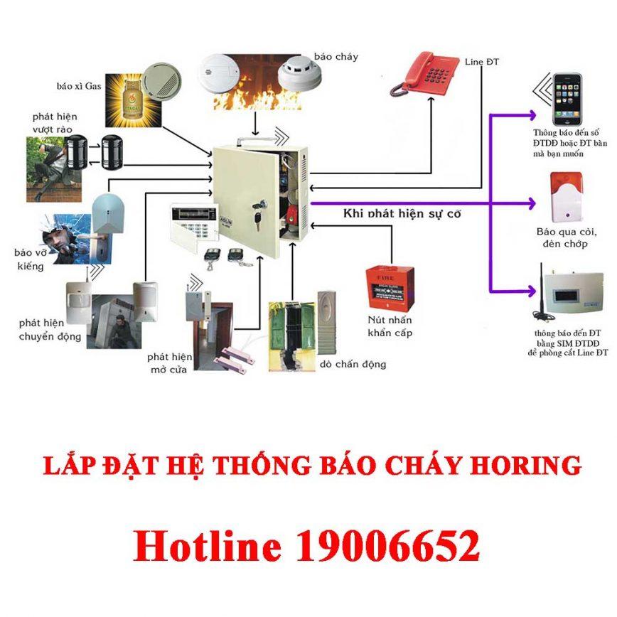 Nhận thi công lắp đặt hệ thống báo cháy Horing tự động tại Hà Nội